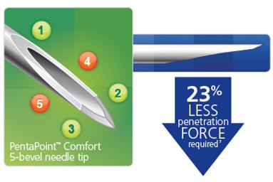 BD Ultrafine Pen Needle 4mm 32g
